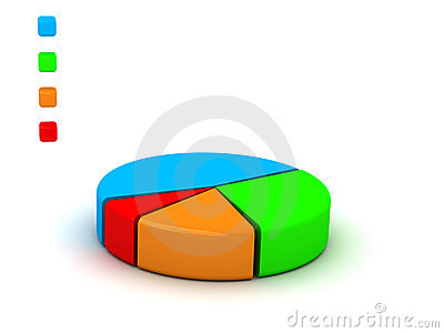 Pie Graph with tablet