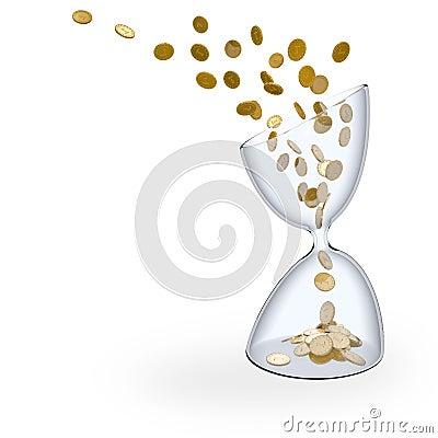 Pieniądze czas