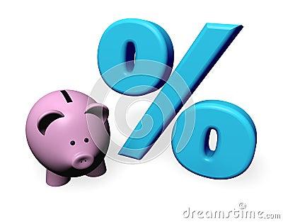 Piggybank Percent
