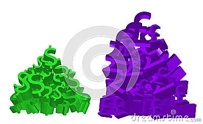 Piles of Dollar and British Pound Symbols