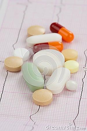 Pills and cardiogram