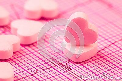 Pills cardiogram graph