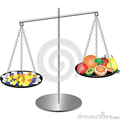 Pills or fruit?