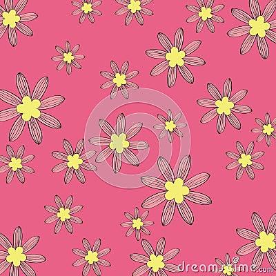 Pink flower pattern background
