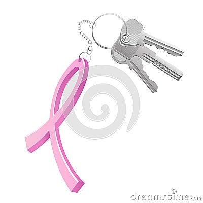 Pink ribbon trinket