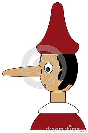 Free Pinocchio (vector) Royalty Free Stock Photos - 10169008