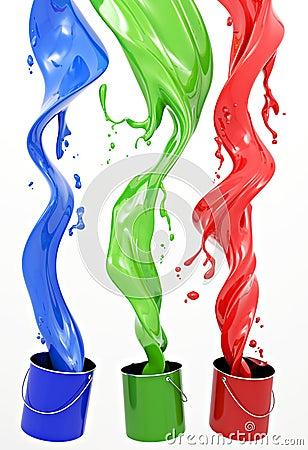 Pintura del RGB