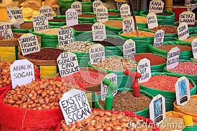 Pips market
