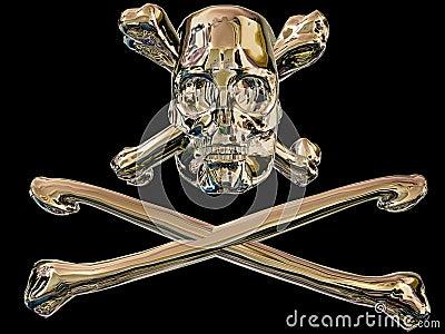 Pirate skull and cross bones