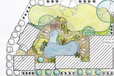 Plan d 39 arri re cour de conception d 39 architecte paysagiste for Architecture paysagiste
