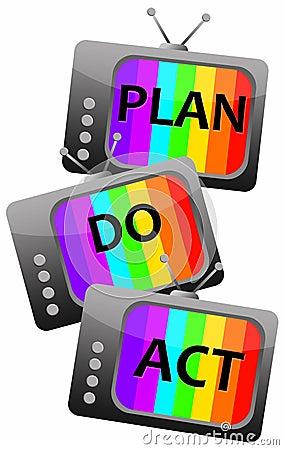 Plan do act