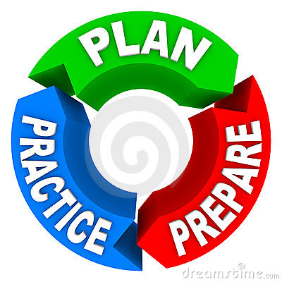 Free Plan Practice Prepare - 3 Arrow Wheel Royalty Free Stock Images - 15289139