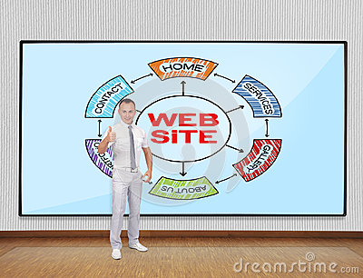 Plan website