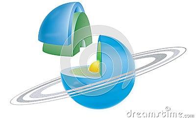 Planet series 7