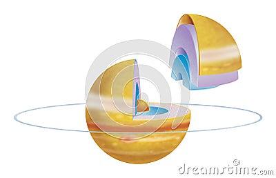 Planet series 8