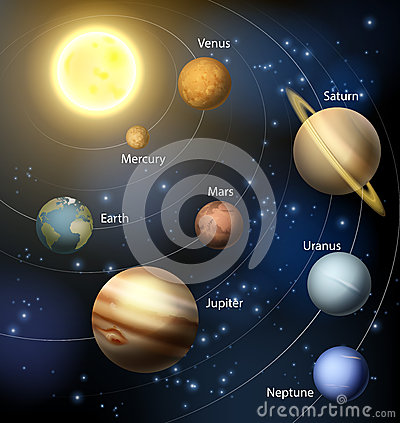 Free Planets In The Solar System Royalty Free Stock Image - 46951186