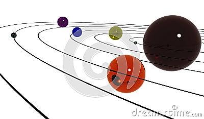 Planets on orbit