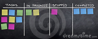Planning and Organizing with Post It Notes