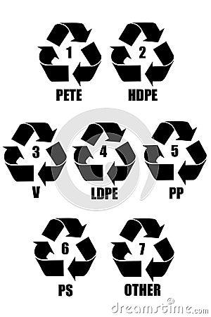 Plastic symbol