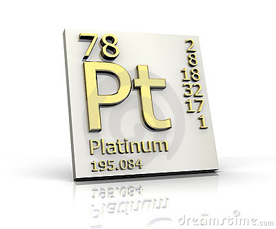 Platinum Form Periodic Table Of Elements Stock Photography - Image ...