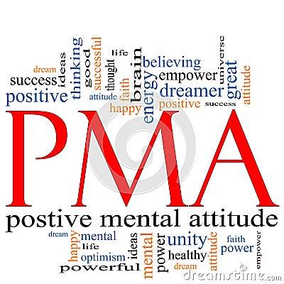 PMA Word Cloud Concept