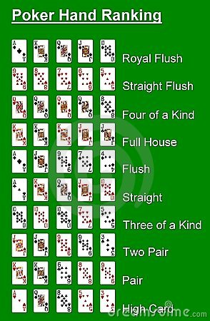 Poker sequence order