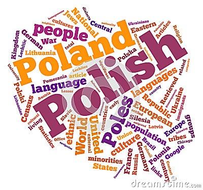 Poland word cloud
