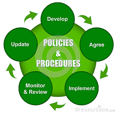 Free Policies And Procedures Stock Images - 34339794