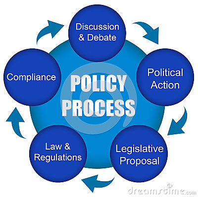 influences of media on policy making processes Kingdon analyzes policy making processes in the it's actually the government that influences public opinion via media indirect media effects may be.