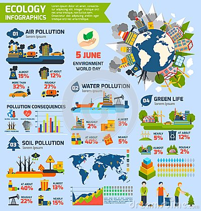 Free Pollution And Ecology Infographics Royalty Free Stock Images - 50832769