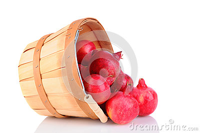 Pomegranate Basket Spill