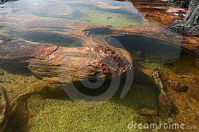 Ponds on Roraima