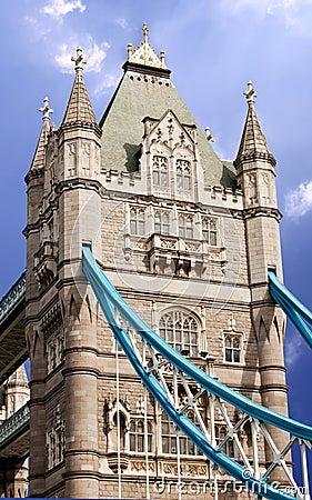 Ponticello della torretta, Londra