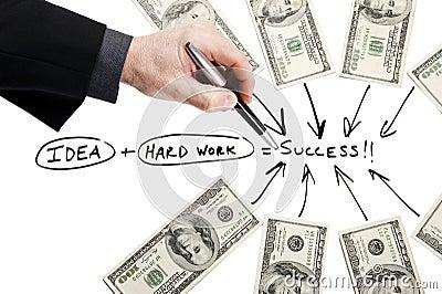 Ponto ao sucesso