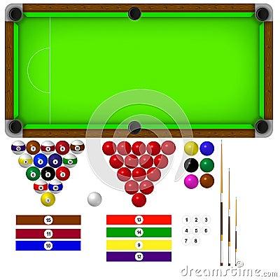 Pool-Tabelle