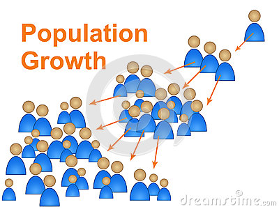 Population Growth Shows Family Reproduction And Expecting