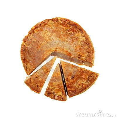 Free Pork Pie Chart Stock Photography - 8008352