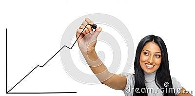 Positieve grafiek