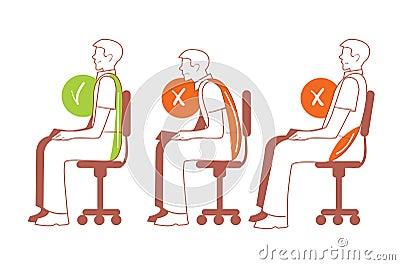 assises posture correcte d 233 pine illustration de vecteur image 67447957
