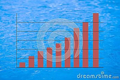 Positive earning chart
