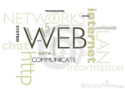 Poster - internet concepts