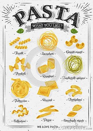 Free Poster Pasta Vintage Royalty Free Stock Image - 47876146