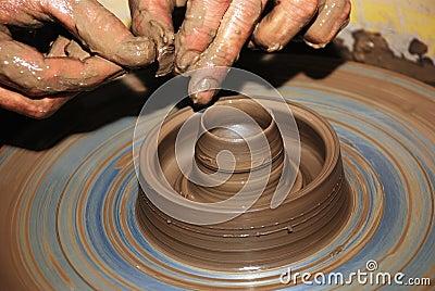 Potter s wheel