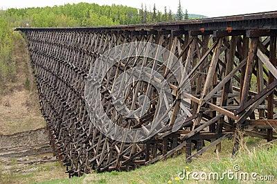 Pouce Coupe Vintage Wooden Railway Trestle