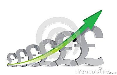 Pound Business Graph