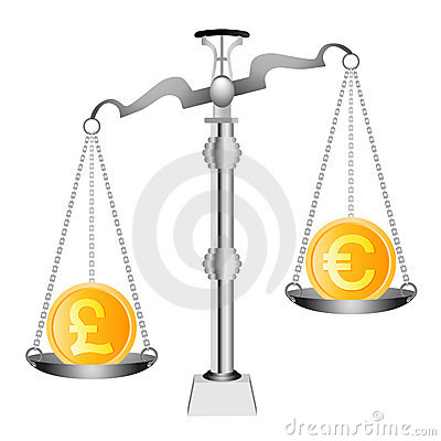 Pound and Euro on scales