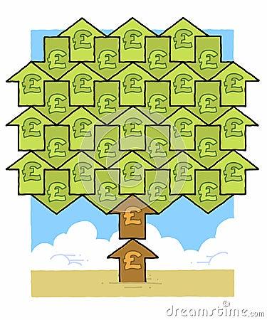 Pound money tree