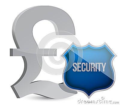 Pound protected concept illustration design