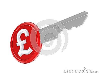 Pound sterling sign on a key.