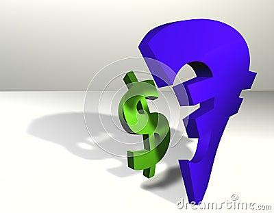 Power Economy dollar - euro